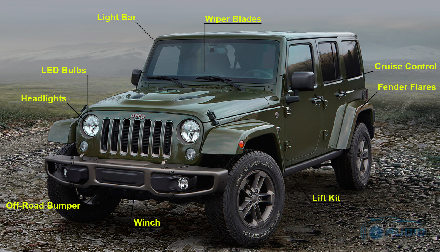 Vehicle Accessories - Jeep - Awesome Audio