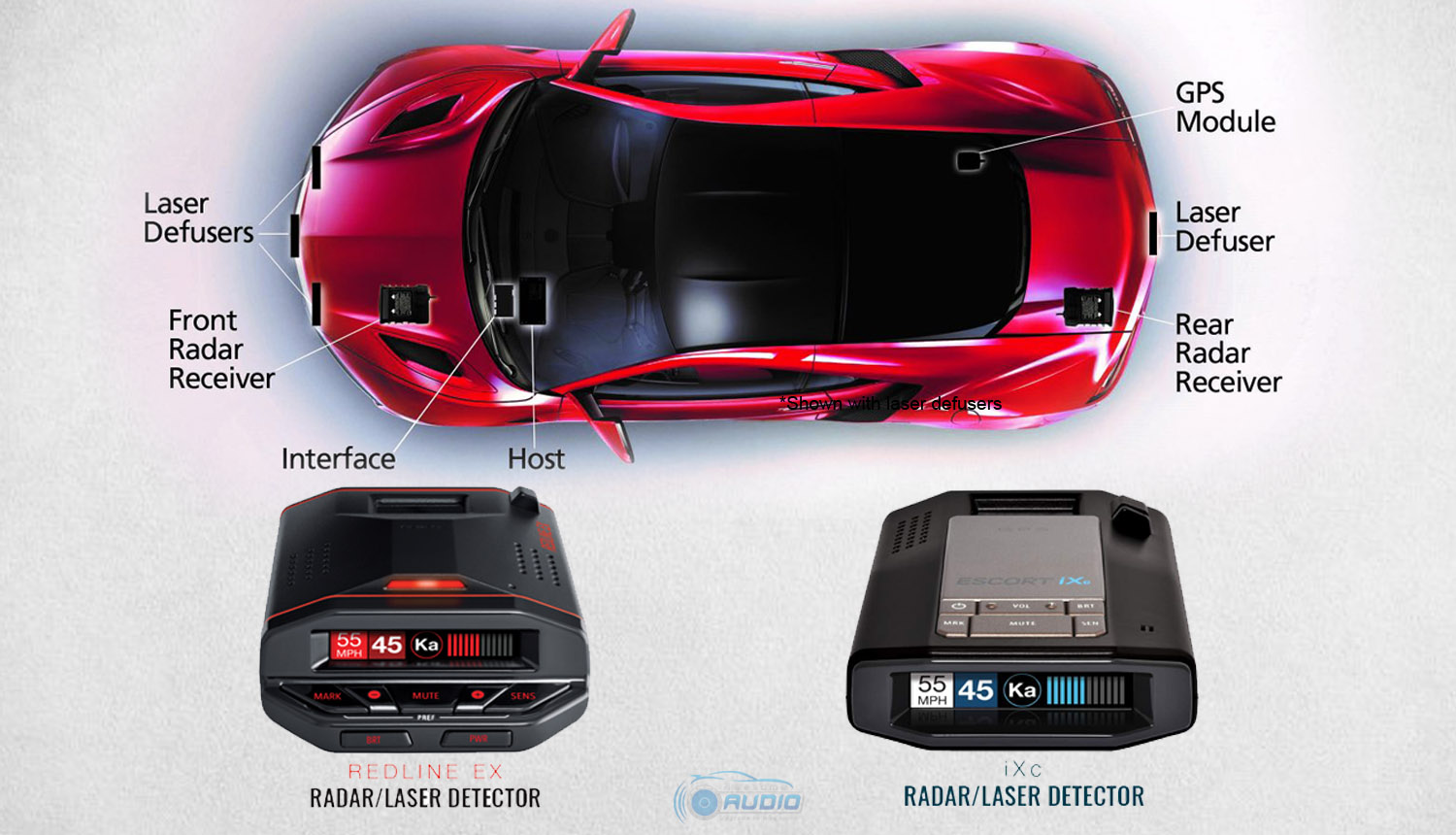 Radar Detector - Awesome Audio - Safety